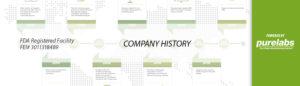 Pure Labs Company History